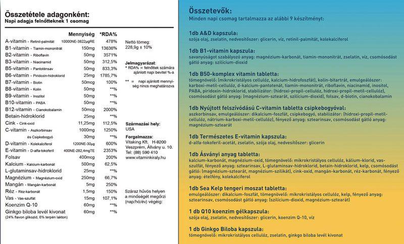 Vitaking Multi Senior multivitamin csomag összetevői