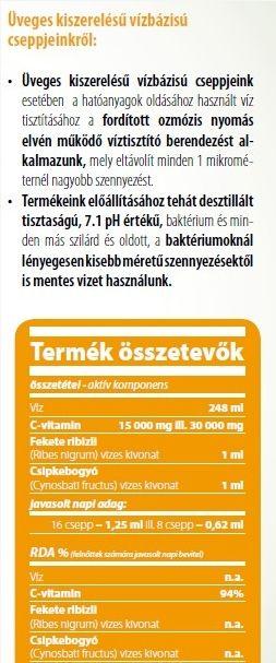 gfc_cvitamin