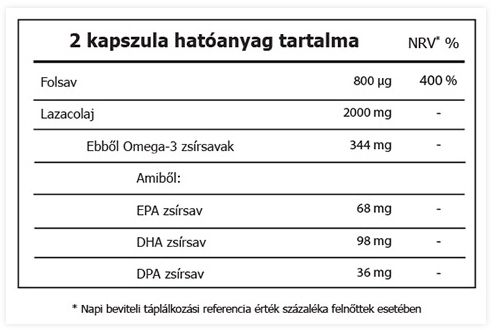 Nor-oil lazacolaj omega 3 kapszula Kismama