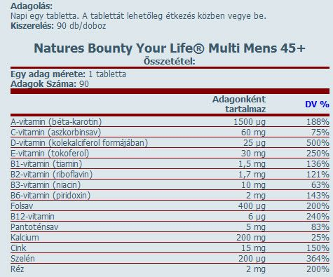 Natures Bounty your life men