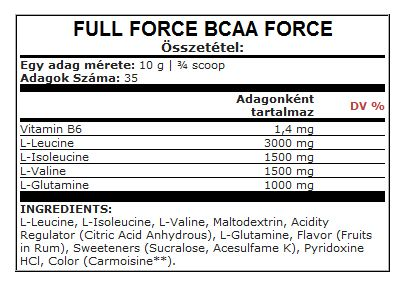 Full Force BCAA Force