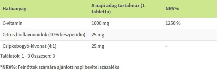 Netamin C-1000mg EXTRA C-vitamin tabletta - 300db