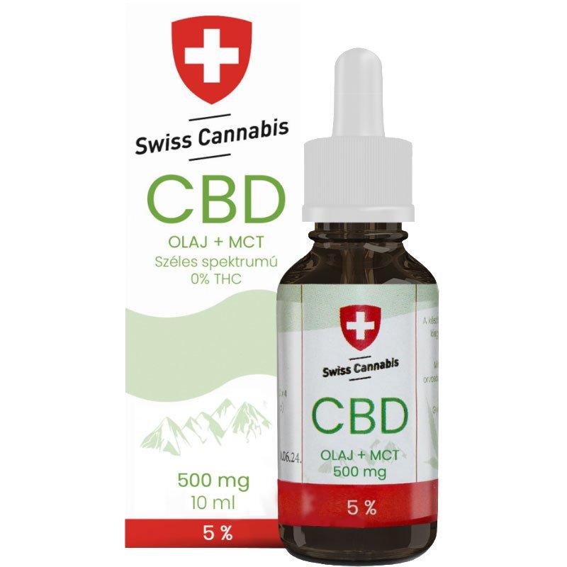 A CBD és a fogyókúra - Kannabisz Magazin